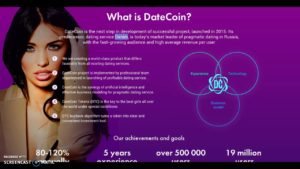 DateCoin infographic explaining core details
