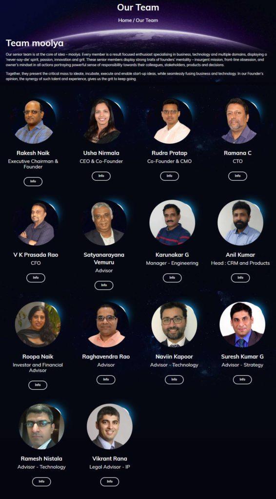 Moolya Team