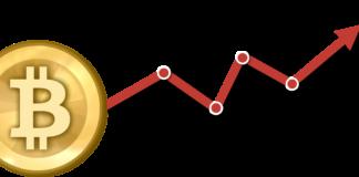 Bitcoin fährt fort, hoch zu steigen