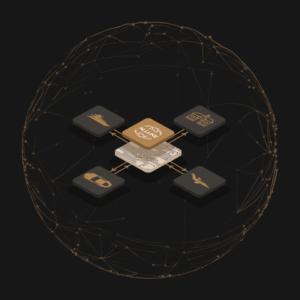 Alluxe Platform