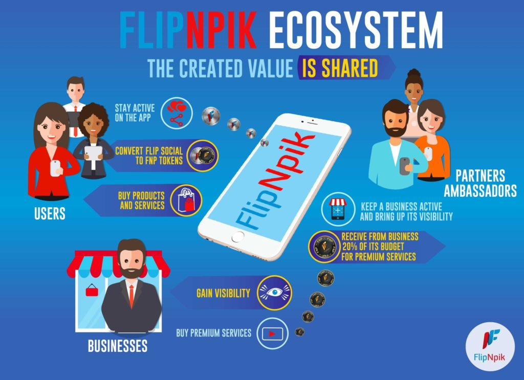 Flipnik Ecosystem