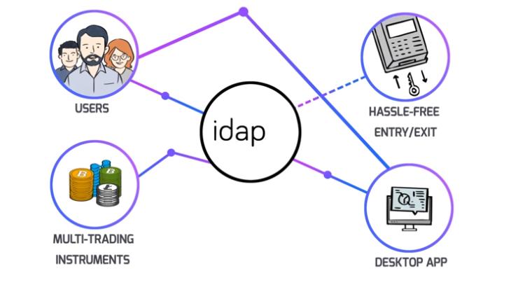 IDAP ICO