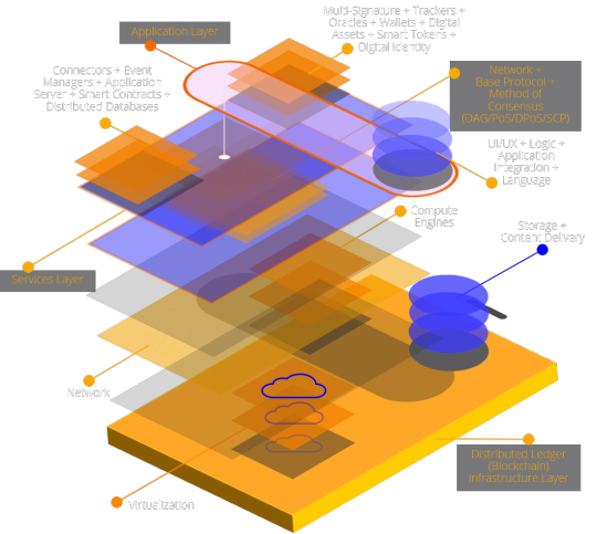 ephelants 360 ico2