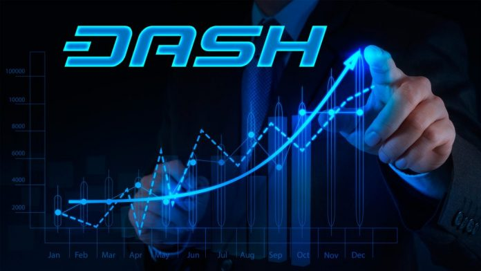 Latest Dash Review